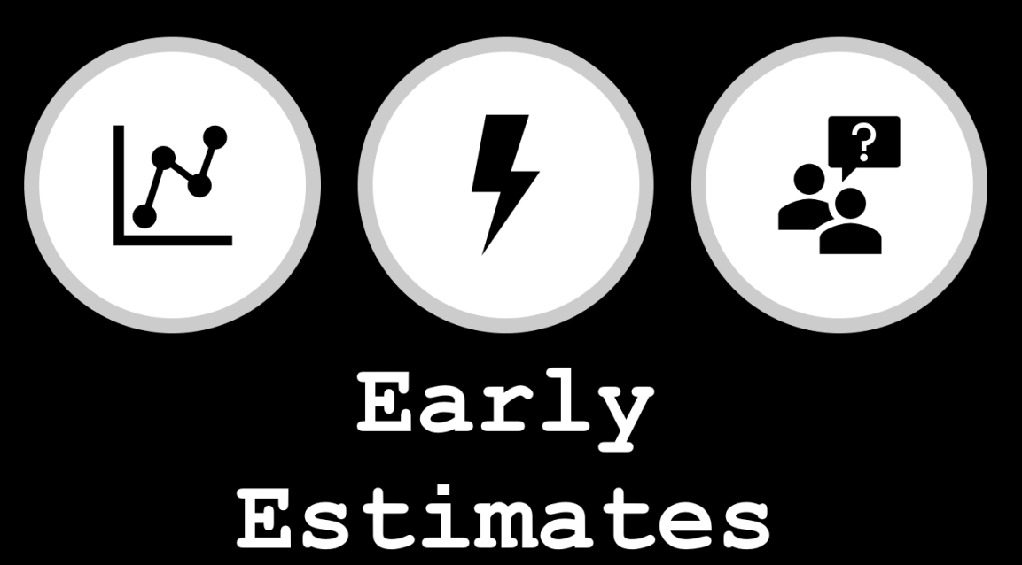 February Early Return Estimates