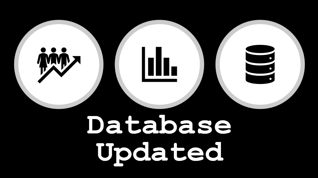 Database Updated – 69% updated for February